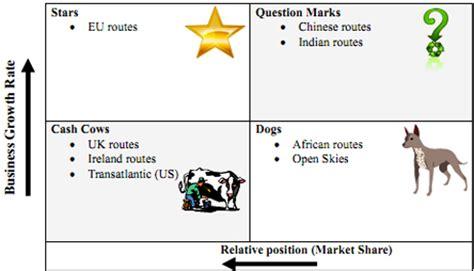 Dark Tourism Dissertation - buywritewritingessaycom